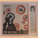 Top Neutrals of 2009 | Daily Journal